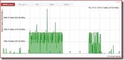 bandwidth-24hrs